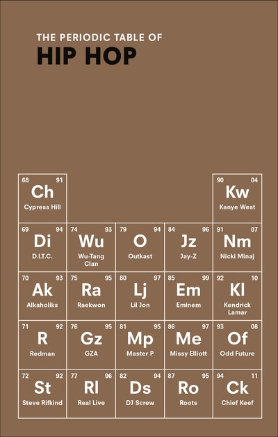 Periodic Table Of Hip Hop The Real Groovy